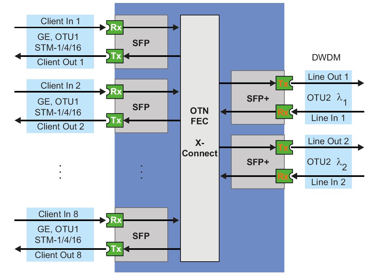 MS-DC10E scheme