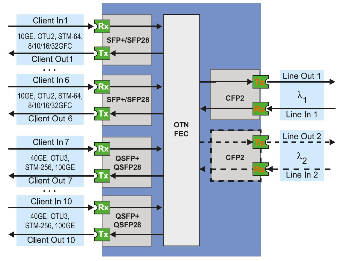MS-200E and MS-D100E scheme