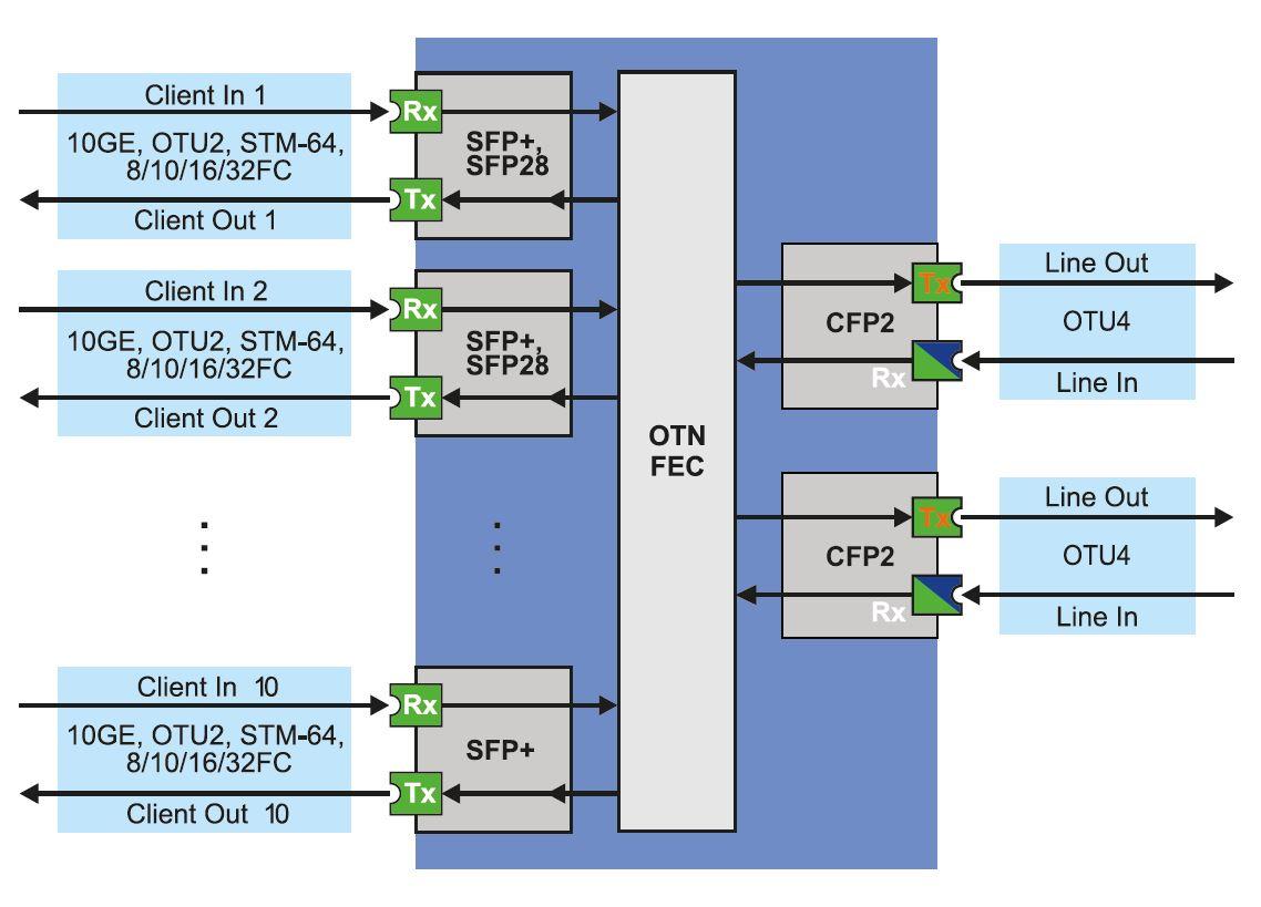 MS_D100EQ_T10_MS_200EC2_T10 scheme