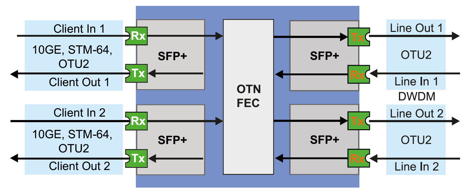 TS-10EP and TD-10EP scheme